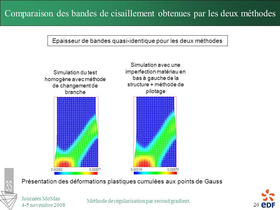 20 Journées MoMas 4-5 novembre 2008 Méthode de régularisation par second gradient. Comparaison des bandes de cisaillement obtenues par les deux méthod