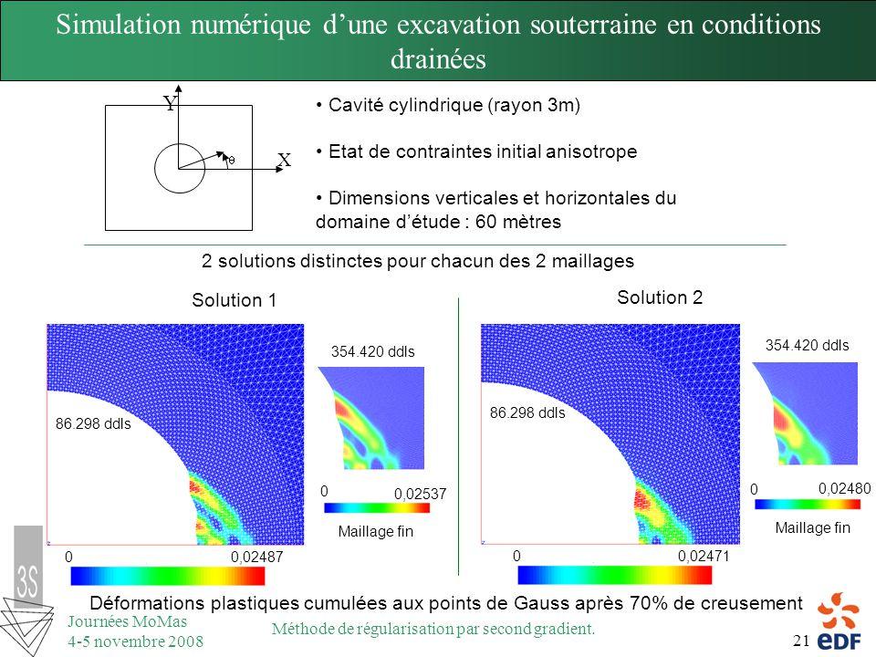 21 Journées MoMas 4-5 novembre 2008 Méthode de régularisation par second gradient. Simulation numérique dune excavation souterraine en conditions drai