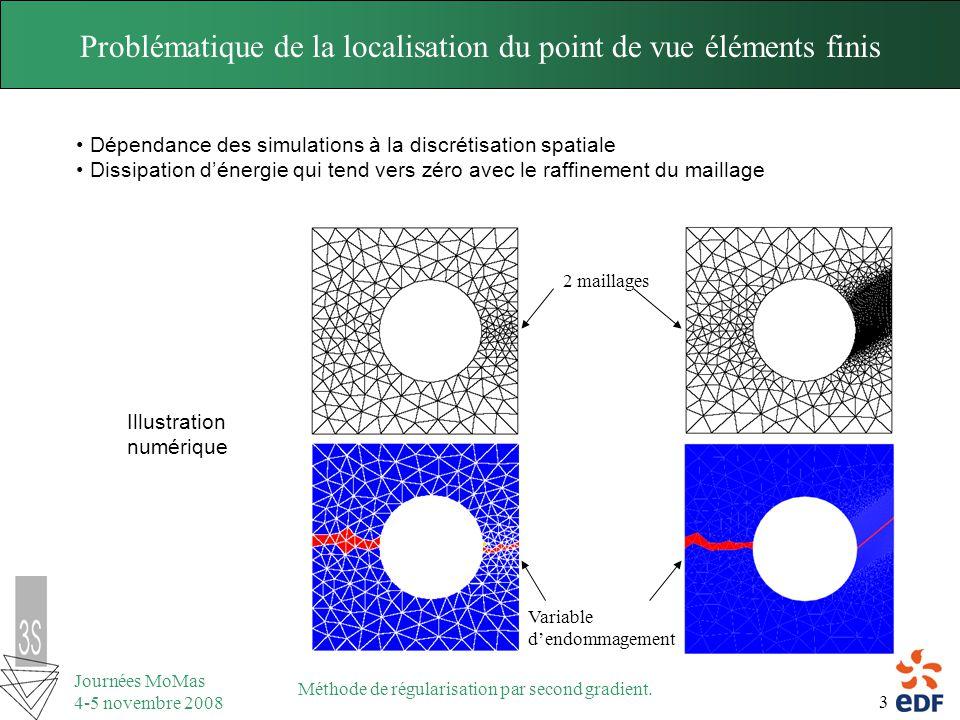3 Journées MoMas 4-5 novembre 2008 Méthode de régularisation par second gradient. Dépendance des simulations à la discrétisation spatiale Dissipation