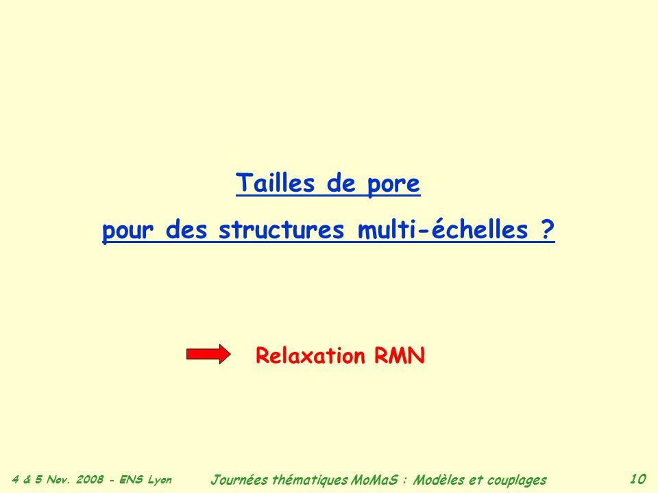 4 & 5 Nov. 2008 - ENS Lyon Journées thématiques MoMaS : Modèles et couplages 10 Tailles de pore pour des structures multi-échelles ? Relaxation RMN