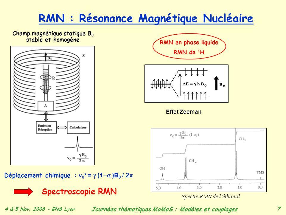 4 & 5 Nov. 2008 - ENS Lyon Journées thématiques MoMaS : Modèles et couplages 7 RMN : Résonance Magnétique Nucléaire Déplacement chimique : 0 * = (1 )B