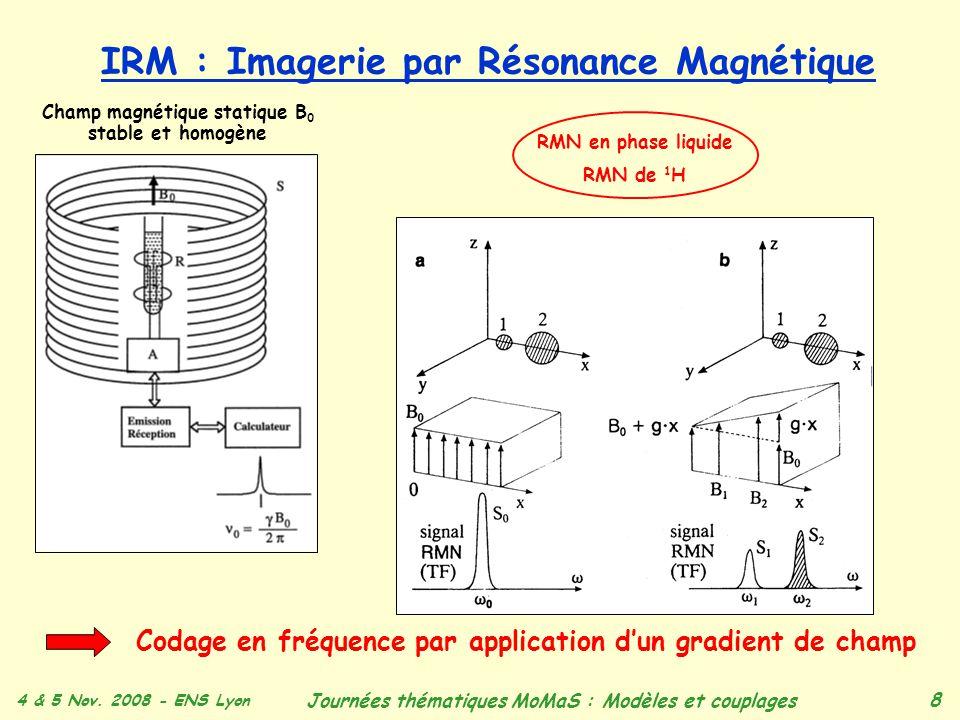 4 & 5 Nov. 2008 - ENS Lyon Journées thématiques MoMaS : Modèles et couplages 8 IRM : Imagerie par Résonance Magnétique Champ magnétique statique B 0 s