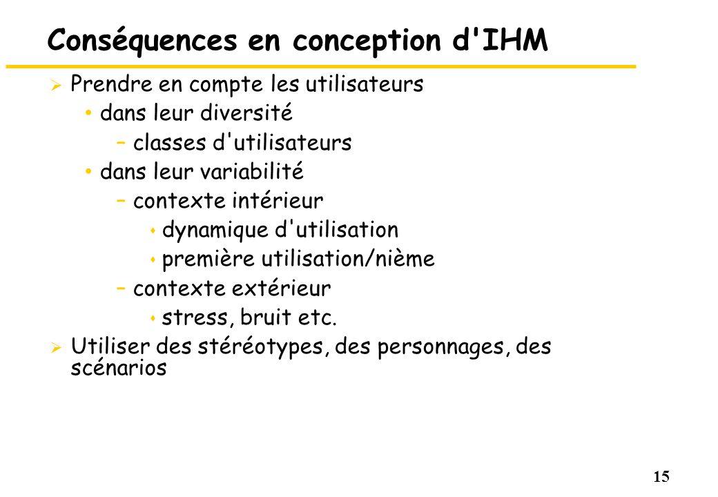 15 Conséquences en conception d'IHM Prendre en compte les utilisateurs dans leur diversité –classes d'utilisateurs dans leur variabilité –contexte int
