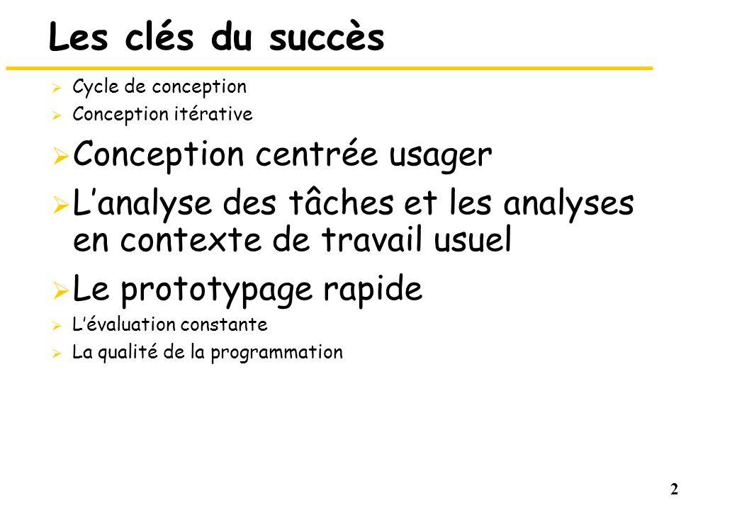 2 Les clés du succès Cycle de conception Conception itérative Conception centrée usager Lanalyse des tâches et les analyses en contexte de travail usu