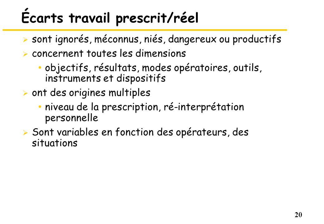 20 Écarts travail prescrit/réel sont ignorés, méconnus, niés, dangereux ou productifs concernent toutes les dimensions objectifs, résultats, modes opé