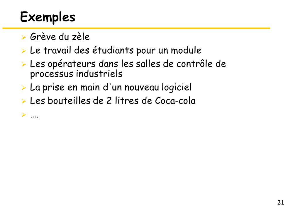 21 Exemples Grève du zèle Le travail des étudiants pour un module Les opérateurs dans les salles de contrôle de processus industriels La prise en main
