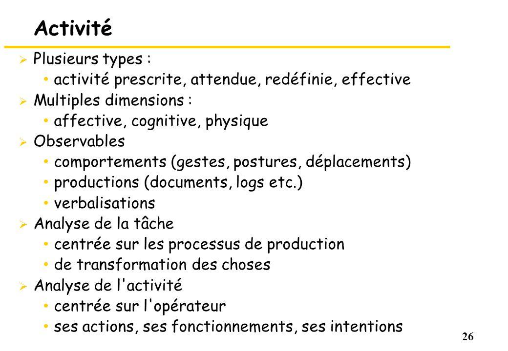 26 Activité Plusieurs types : activité prescrite, attendue, redéfinie, effective Multiples dimensions : affective, cognitive, physique Observables com