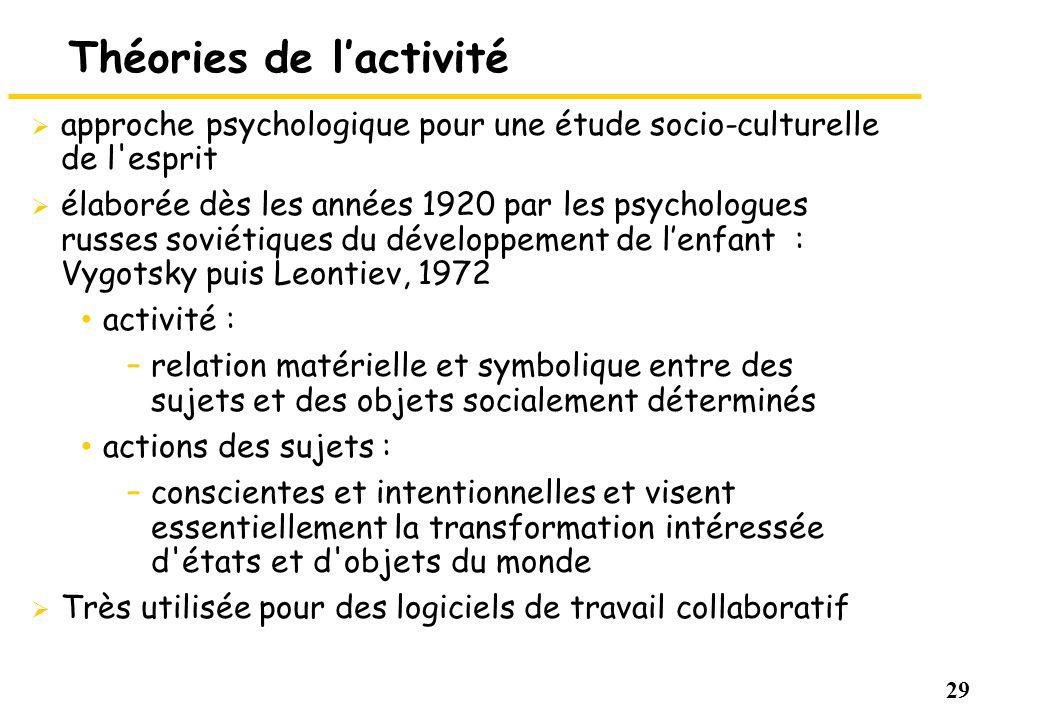 29 Théories de lactivité approche psychologique pour une étude socio-culturelle de l'esprit élaborée dès les années 1920 par les psychologues russes s