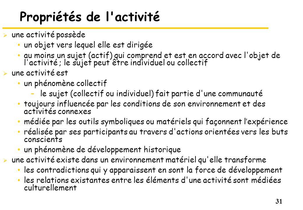 31 Propriétés de l'activité une activité possède un objet vers lequel elle est dirigée au moins un sujet (actif) qui comprend et est en accord avec l'