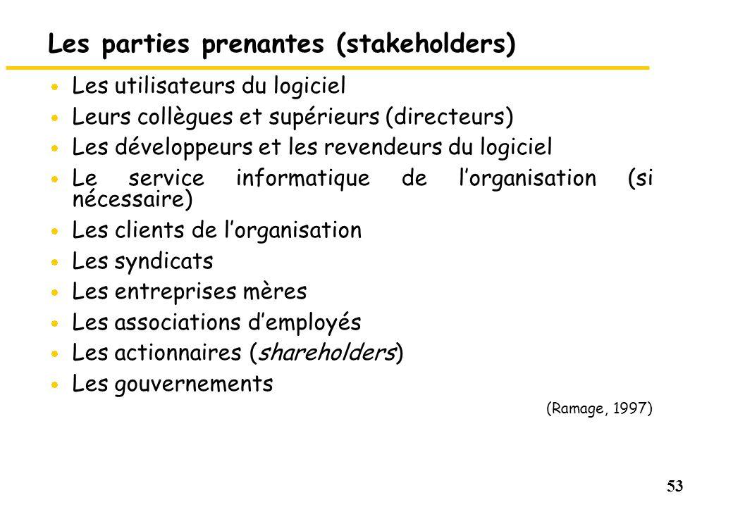 53 Les parties prenantes (stakeholders) Les utilisateurs du logiciel Leurs collègues et supérieurs (directeurs) Les développeurs et les revendeurs du