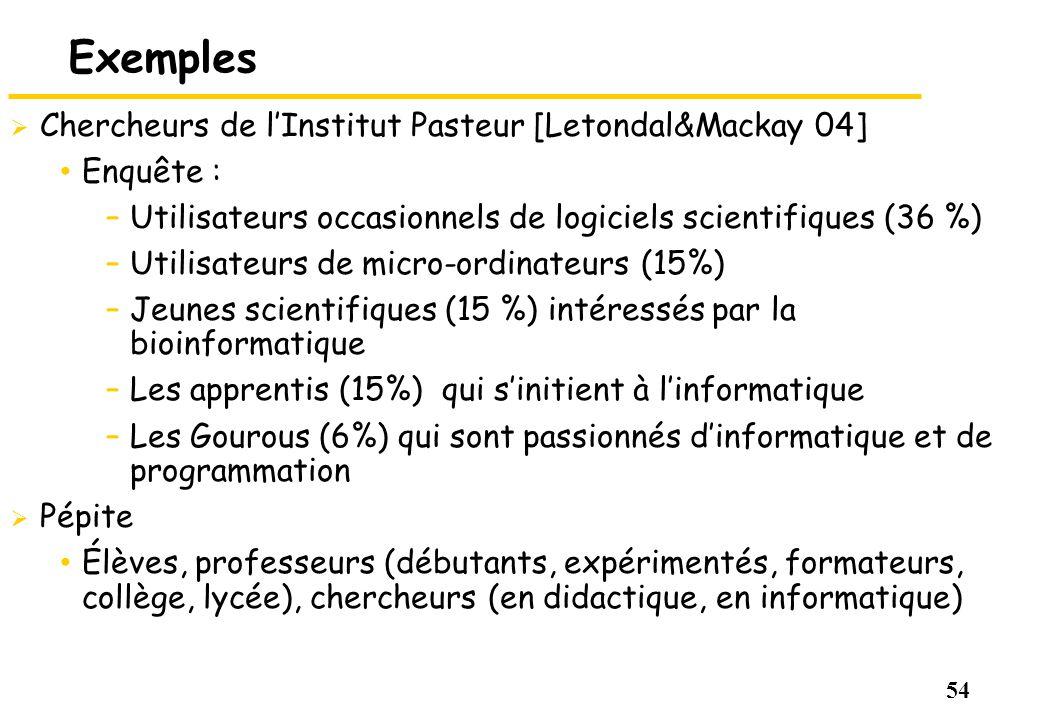 54 Exemples Chercheurs de lInstitut Pasteur [Letondal&Mackay 04] Enquête : –Utilisateurs occasionnels de logiciels scientifiques (36 %) –Utilisateurs