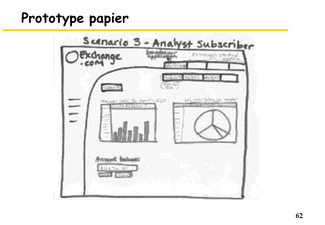 62 Prototype papier