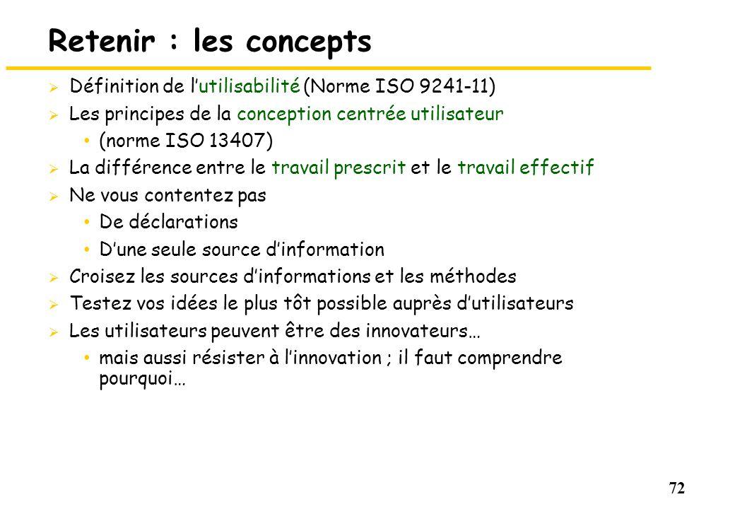 72 Retenir : les concepts Définition de lutilisabilité (Norme ISO 9241-11) Les principes de la conception centrée utilisateur (norme ISO 13407) La dif