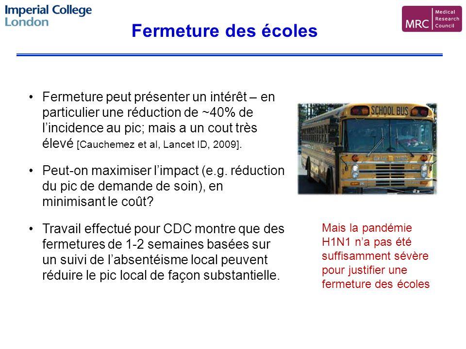 Fermeture des écoles Fermeture peut présenter un intérêt – en particulier une réduction de ~40% de lincidence au pic; mais a un cout très élevé [Cauchemez et al, Lancet ID, 2009].