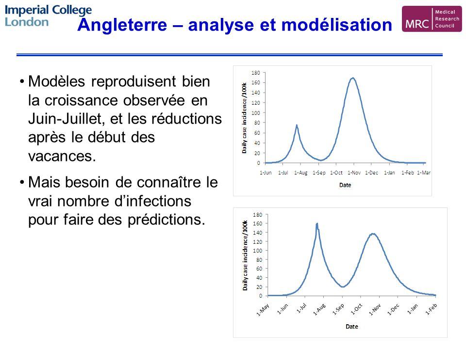 Angleterre – analyse et modélisation Modèles reproduisent bien la croissance observée en Juin-Juillet, et les réductions après le début des vacances.