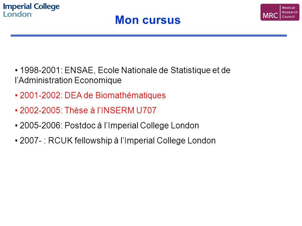 Mon cursus 1998-2001: ENSAE, Ecole Nationale de Statistique et de lAdministration Economique 2001-2002: DEA de Biomathématiques 2002-2005: Thèse à lINSERM U707 2005-2006: Postdoc à lImperial College London 2007- : RCUK fellowship à lImperial College London