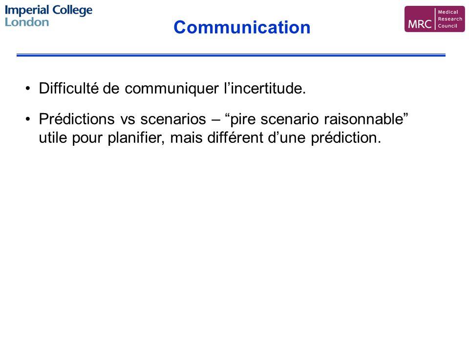Communication Difficulté de communiquer lincertitude.