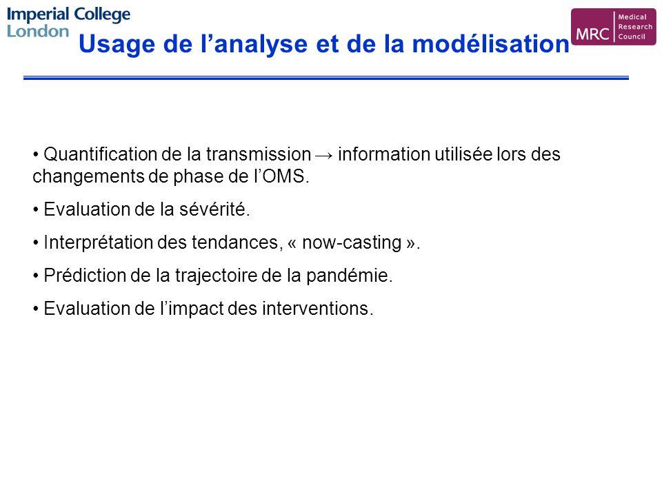 Usage de lanalyse et de la modélisation Quantification de la transmission information utilisée lors des changements de phase de lOMS.