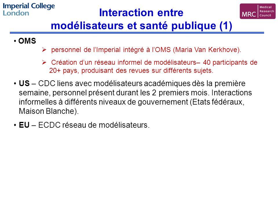 Interaction entre modélisateurs et santé publique (1) OMS personnel de lImperial intégré à lOMS (Maria Van Kerkhove).