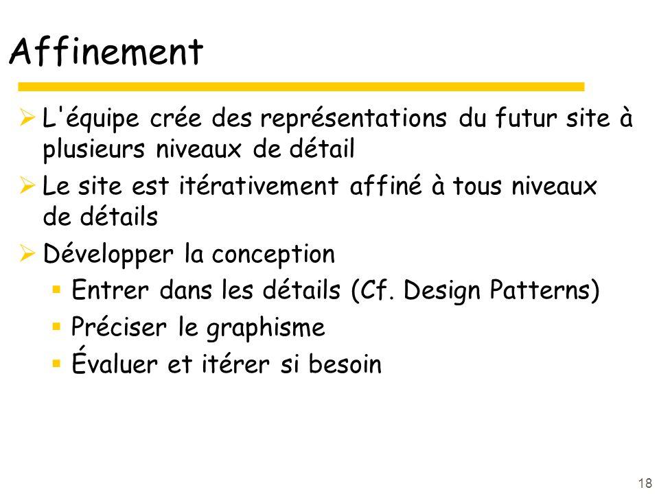 18 Affinement L équipe crée des représentations du futur site à plusieurs niveaux de détail Le site est itérativement affiné à tous niveaux de détails Développer la conception Entrer dans les détails (Cf.