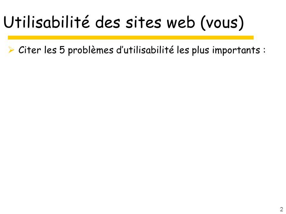 2 Utilisabilité des sites web (vous) Citer les 5 problèmes dutilisabilité les plus importants :