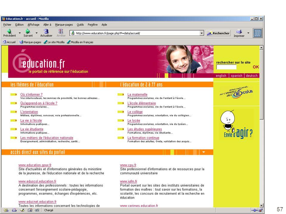 57 Qui fait ce site ? http://www.education.fr