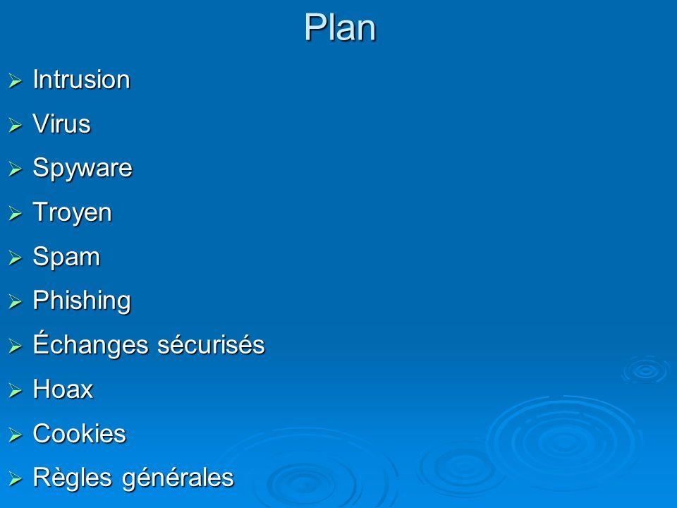 Plan Intrusion Intrusion Virus Virus Spyware Spyware Troyen Troyen Spam Spam Phishing Phishing Échanges sécurisés Échanges sécurisés Hoax Hoax Cookies