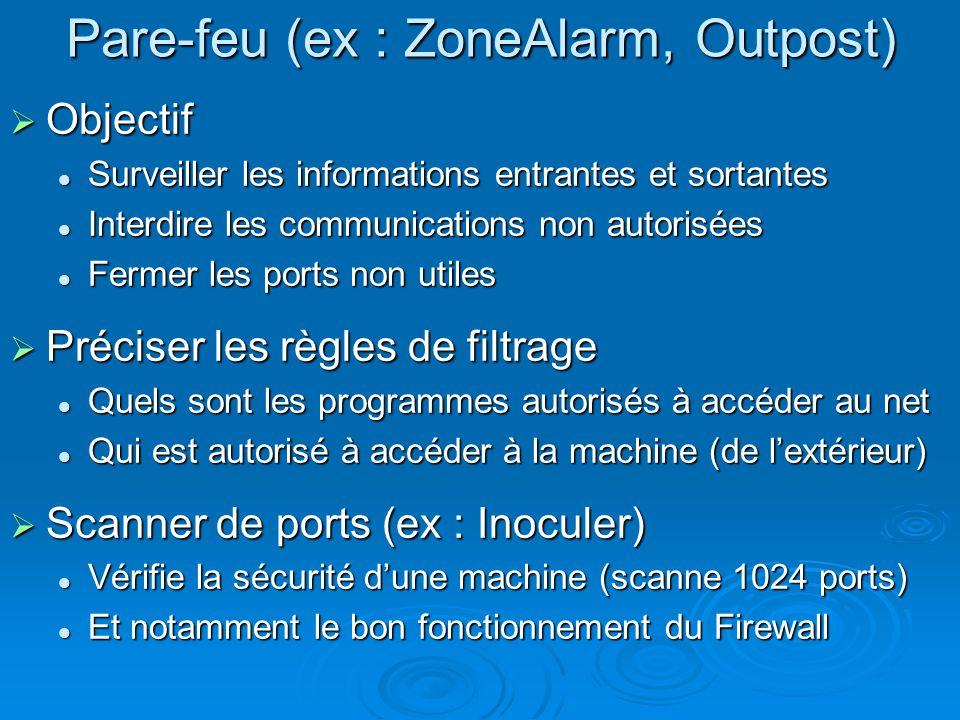 Pare-feu (ex : ZoneAlarm, Outpost) Objectif Objectif Surveiller les informations entrantes et sortantes Surveiller les informations entrantes et sorta