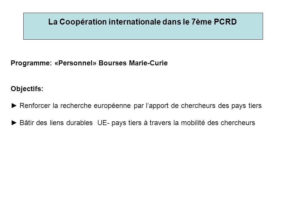 La Coopération internationale dans le 7ème PCRD Programme: «Personnel» Bourses Marie-Curie Objectifs: Renforcer la recherche européenne par lapport de chercheurs des pays tiers Bâtir des liens durables UE- pays tiers à travers la mobilité des chercheurs