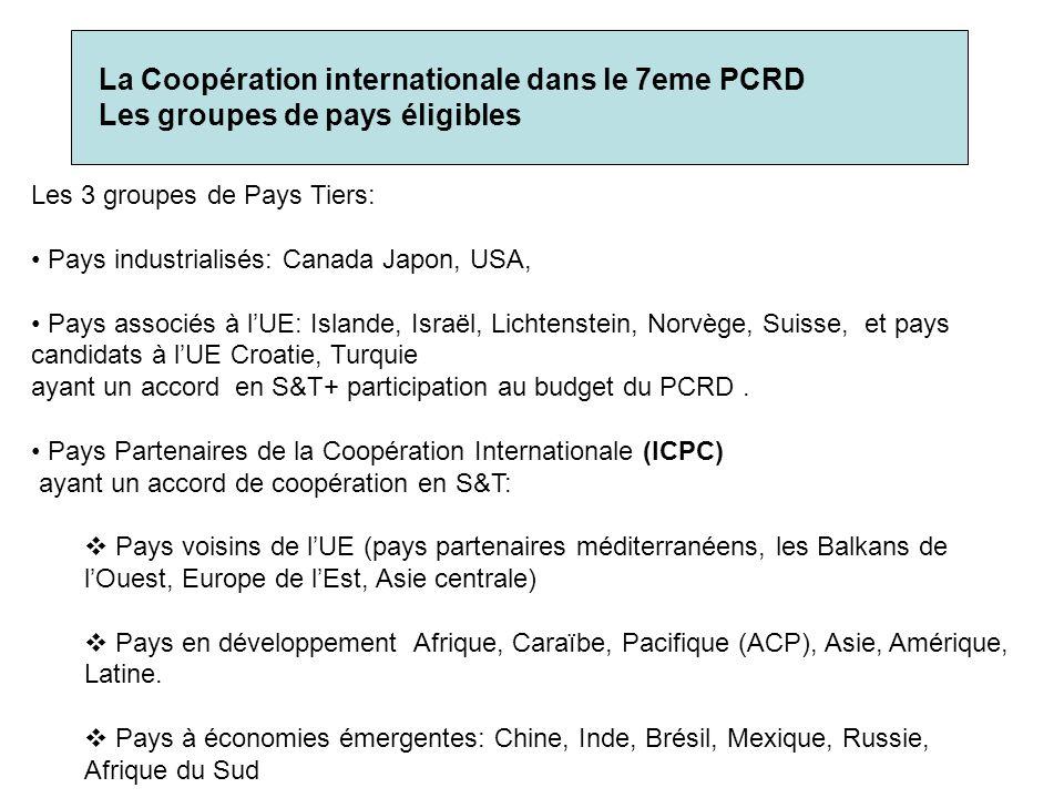La Coopération internationale dans le 7eme PCRD Les groupes de pays éligibles Les 3 groupes de Pays Tiers: Pays industrialisés: Canada Japon, USA, Pays associés à lUE: Islande, Israël, Lichtenstein, Norvège, Suisse, et pays candidats à lUE Croatie, Turquie ayant un accord en S&T+ participation au budget du PCRD.