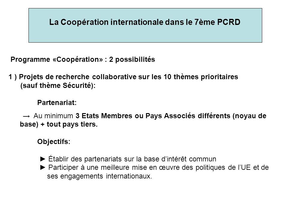 La Coopération internationale dans le 7ème PCRD Programme «Coopération» : 2 possibilités 1 ) Projets de recherche collaborative sur les 10 thèmes prioritaires (sauf thème Sécurité): Partenariat: Au minimum 3 Etats Membres ou Pays Associés différents (noyau de base) + tout pays tiers.
