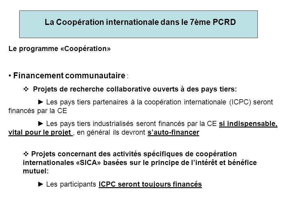 La Coopération internationale dans le 7ème PCRD Le programme «Coopération» Financement communautaire : Projets de recherche collaborative ouverts à des pays tiers: Les pays tiers partenaires à la coopération internationale (ICPC) seront financés par la CE Les pays tiers industrialisés seront financés par la CE si indispensable, vital pour le projet, en général ils devront sauto-financer Projets concernant des activités spécifiques de coopération internationales «SICA» basées sur le principe de lintérêt et bénéfice mutuel: Les participants ICPC seront toujours financés