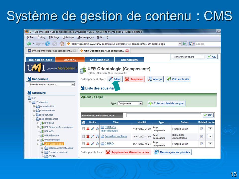 13 Système de gestion de contenu : CMS