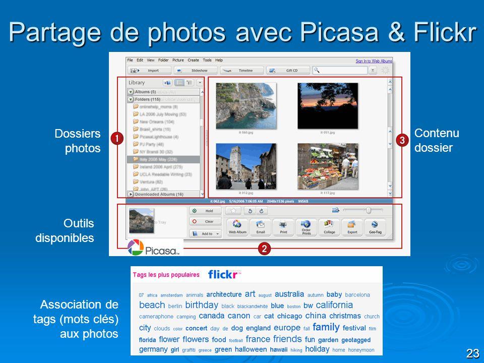 23 Partage de photos avec Picasa & Flickr Dossiers photos Contenu dossier Outils disponibles Association de tags (mots clés) aux photos