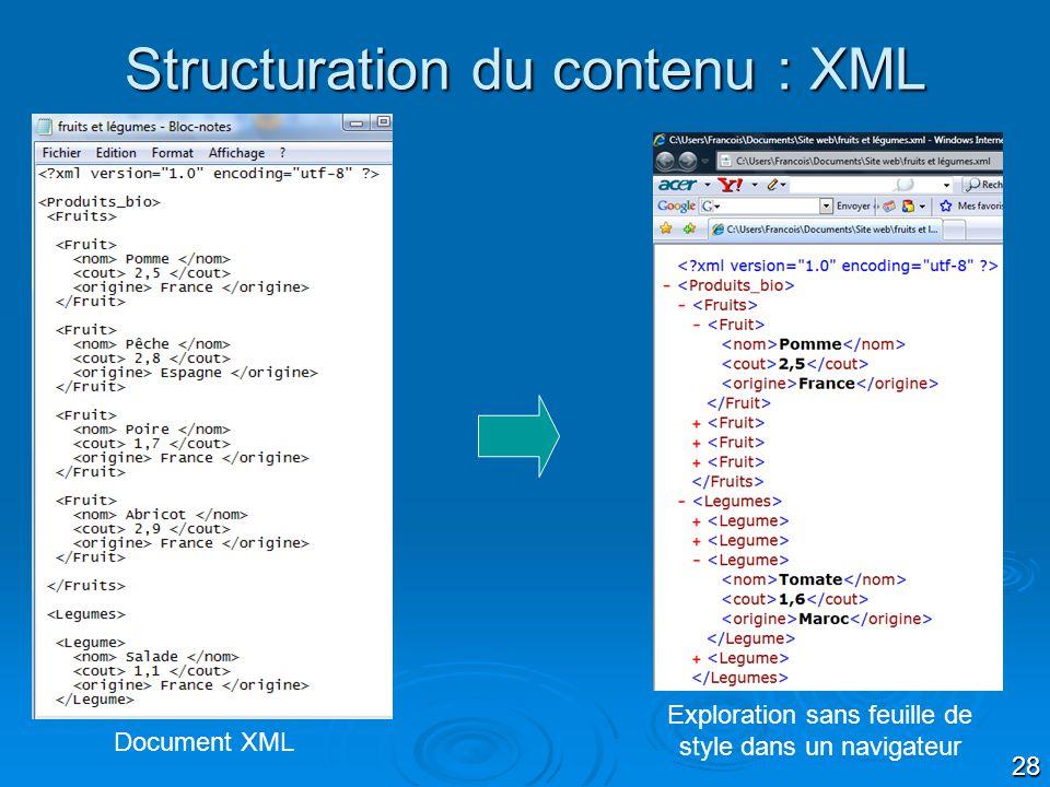 28 Structuration du contenu : XML Document XML Exploration sans feuille de style dans un navigateur