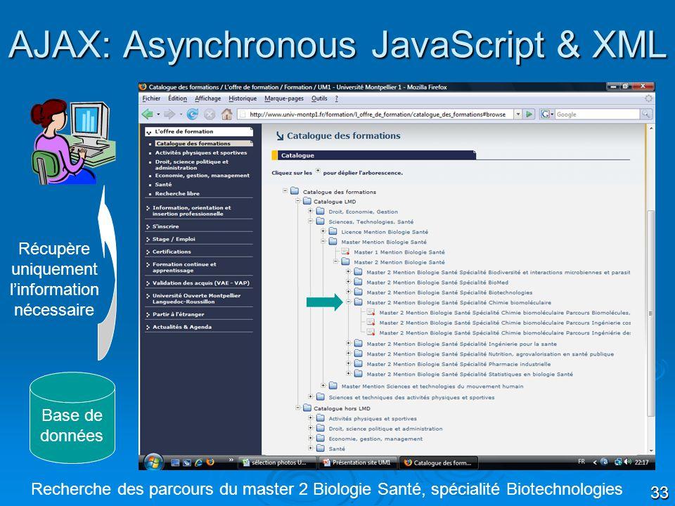 33 AJAX: Asynchronous JavaScript & XML Base de données Récupère uniquement linformation nécessaire Recherche des parcours du master 2 Biologie Santé, spécialité Biotechnologies