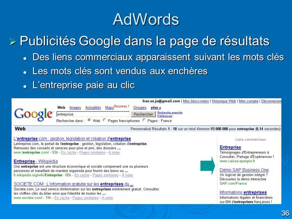 36 AdWords Publicités Google dans la page de résultats Publicités Google dans la page de résultats Des liens commerciaux apparaissent suivant les mots clés Des liens commerciaux apparaissent suivant les mots clés Les mots clés sont vendus aux enchères Les mots clés sont vendus aux enchères Lentreprise paie au clic Lentreprise paie au clic