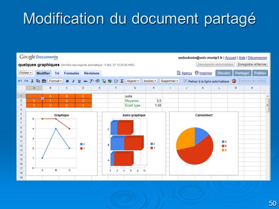 50 Modification du document partagé
