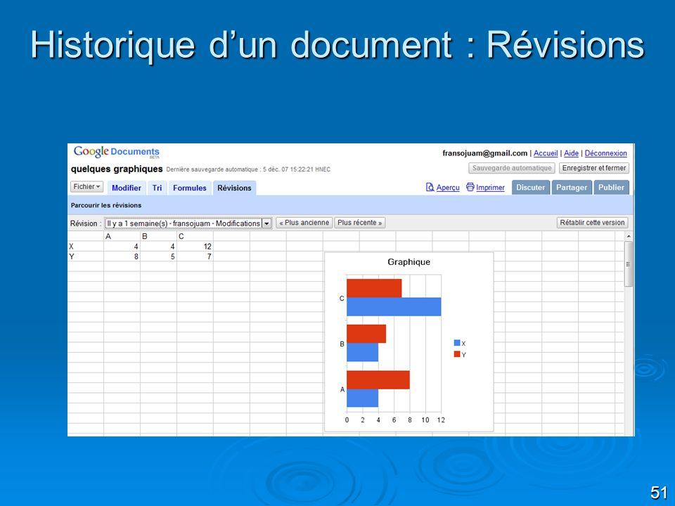 51 Historique dun document : Révisions
