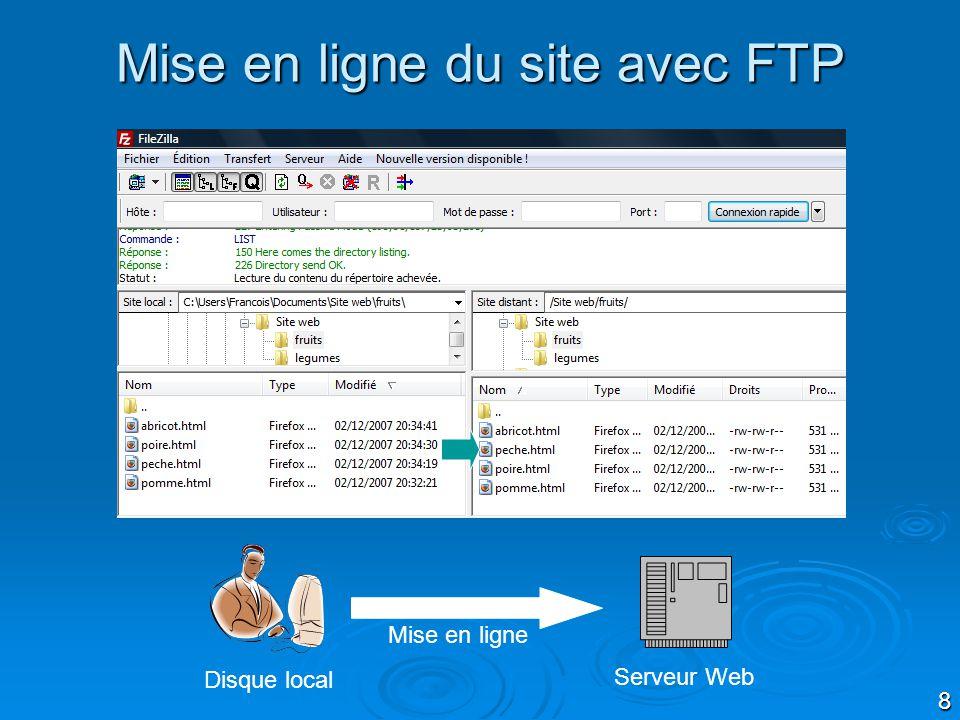 8 Mise en ligne du site avec FTP Serveur Web Disque local Mise en ligne