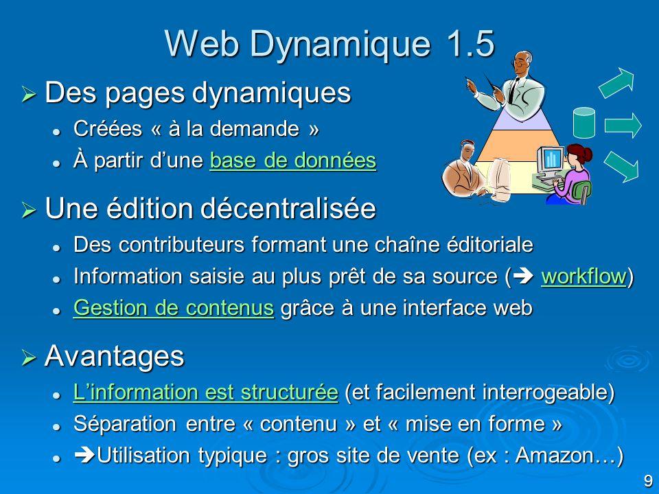9 Web Dynamique 1.5 Des pages dynamiques Des pages dynamiques Créées « à la demande » Créées « à la demande » À partir dune base de données À partir dune base de donnéesbase de donnéesbase de données Une édition décentralisée Une édition décentralisée Des contributeurs formant une chaîne éditoriale Des contributeurs formant une chaîne éditoriale Information saisie au plus prêt de sa source ( workflow) Information saisie au plus prêt de sa source ( workflow)workflow Gestion de contenus grâce à une interface web Gestion de contenus grâce à une interface web Gestion de contenus Gestion de contenus Avantages Avantages Linformation est structurée (et facilement interrogeable) Linformation est structurée (et facilement interrogeable) Linformation est structurée Linformation est structurée Séparation entre « contenu » et « mise en forme » Séparation entre « contenu » et « mise en forme » Utilisation typique : gros site de vente (ex : Amazon…) Utilisation typique : gros site de vente (ex : Amazon…)