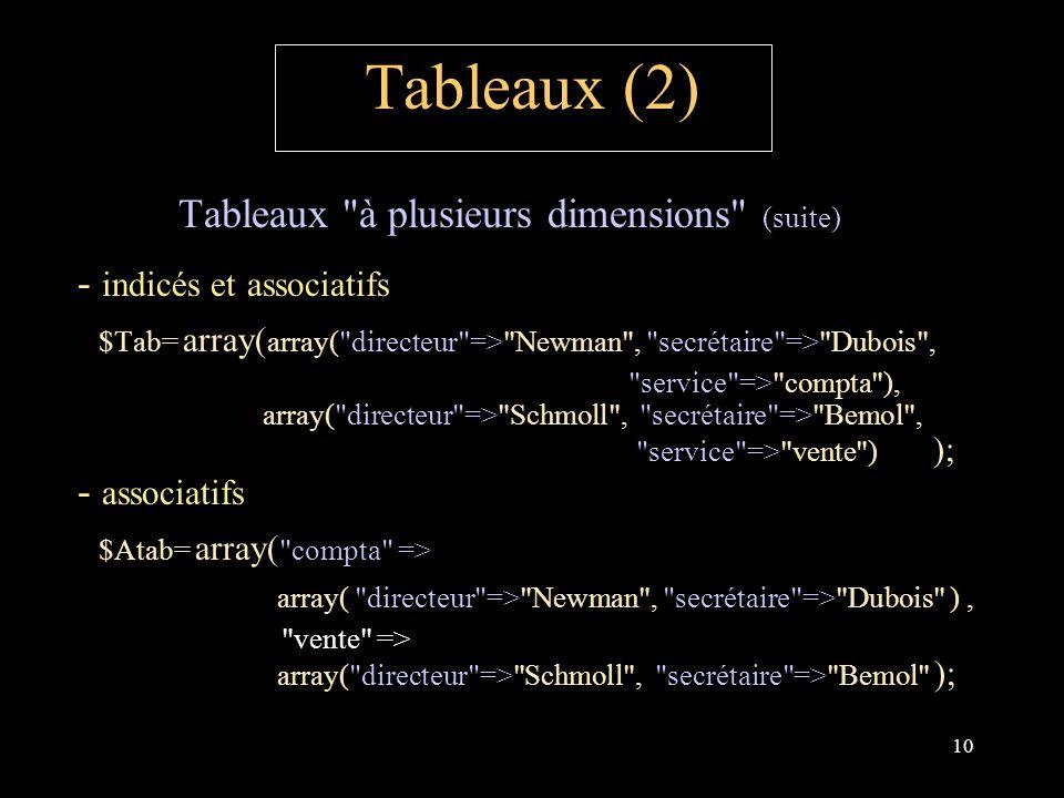 10 Tableaux (2) Tableaux à plusieurs dimensions (suite) - indicés et associatifs $Tab= array( array( directeur => Newman , secrétaire => Dubois , service => compta ), array( directeur => Schmoll , secrétaire => Bemol , service => vente ) ); - associatifs $Atab= array( compta => array( directeur => Newman , secrétaire => Dubois ), vente => array( directeur => Schmoll , secrétaire => Bemol );