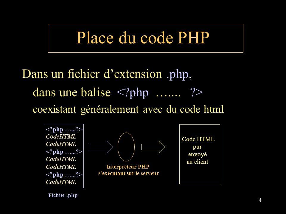 4 Place du code PHP Dans un fichier dextension.php, dans une balise coexistant généralement avec du code html CodeHTML CodeHTML CodeHTML Interpréteur PHP sexécutant sur le serveur Code HTML pur envoyé au client Fichier.php