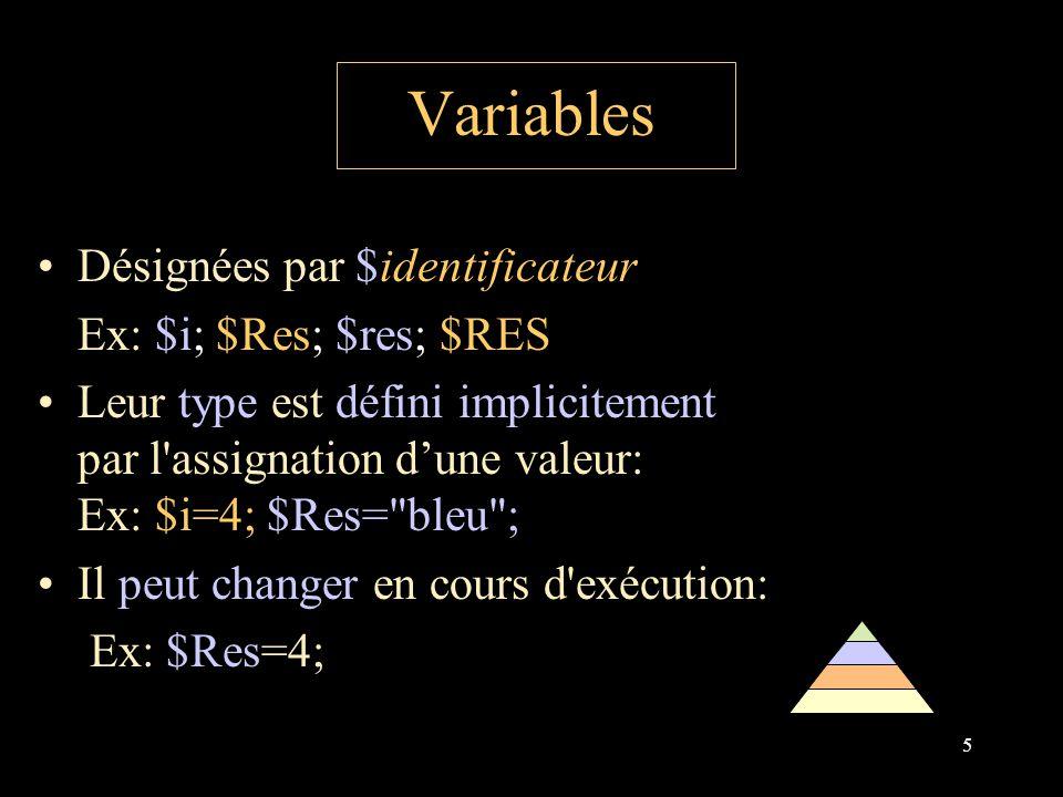 5 Variables Désignées par $identificateur Ex: $i; $Res; $res; $RES Leur type est défini implicitement par l assignation dune valeur: Ex: $i=4; $Res= bleu ; Il peut changer en cours d exécution: Ex: $Res=4;
