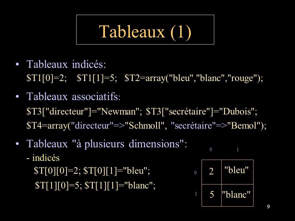 9 Tableaux (1) Tableaux indicés: $T1[0]=2; $T1[1]=5; $T2=array( bleu , blanc , rouge ); Tableaux associatifs : $T3[ directeur ]= Newman ; $T3[ secrétaire ]= Dubois ; $T4=array( directeur => Schmoll , secrétaire => Bemol ); Tableaux à plusieurs dimensions : - indicés $T[0][0]=2; $T[0][1]= bleu ; $T[1][0]=5; $T[1][1]= blanc ; 2 5 bleu blanc 0 1 10
