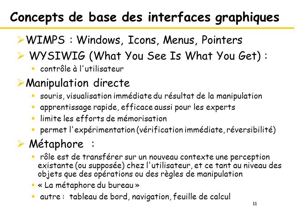 11 Concepts de base des interfaces graphiques WIMPS : Windows, Icons, Menus, Pointers WYSIWIG (What You See Is What You Get) : contrôle à l utilisateur Manipulation directe souris, visualisation immédiate du résultat de la manipulation apprentissage rapide, efficace aussi pour les experts limite les efforts de mémorisation permet l expérimentation (vérification immédiate, réversibilité) Métaphore : rôle est de transférer sur un nouveau contexte une perception existante (ou supposée) chez l utilisateur, et ce tant au niveau des objets que des opérations ou des règles de manipulation « La métaphore du bureau » autre : tableau de bord, navigation, feuille de calcul