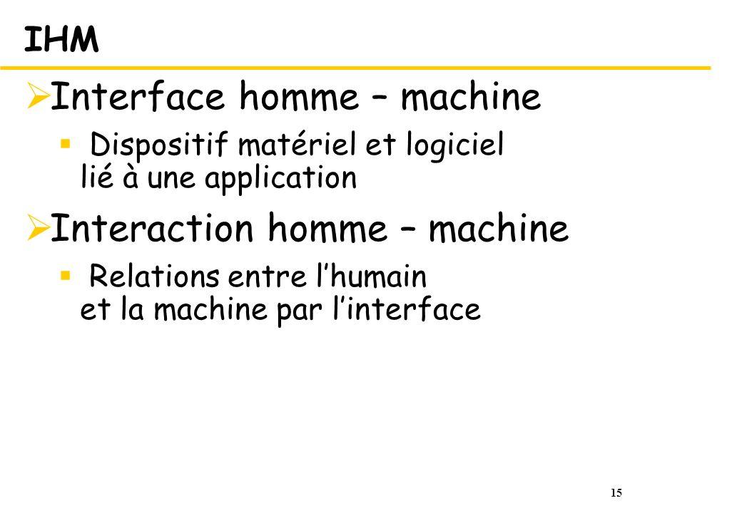 15 IHM Interface homme – machine Dispositif matériel et logiciel lié à une application Interaction homme – machine Relations entre lhumain et la machine par linterface