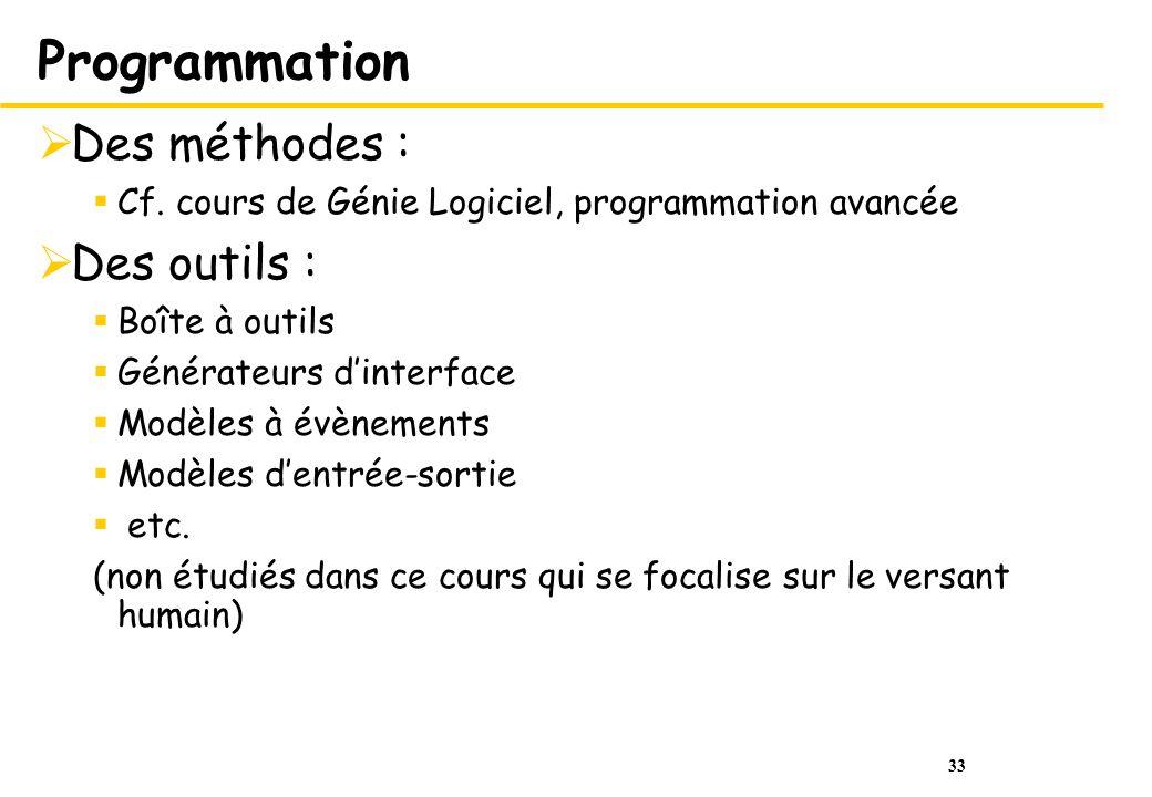 33 Programmation Des méthodes : Cf.