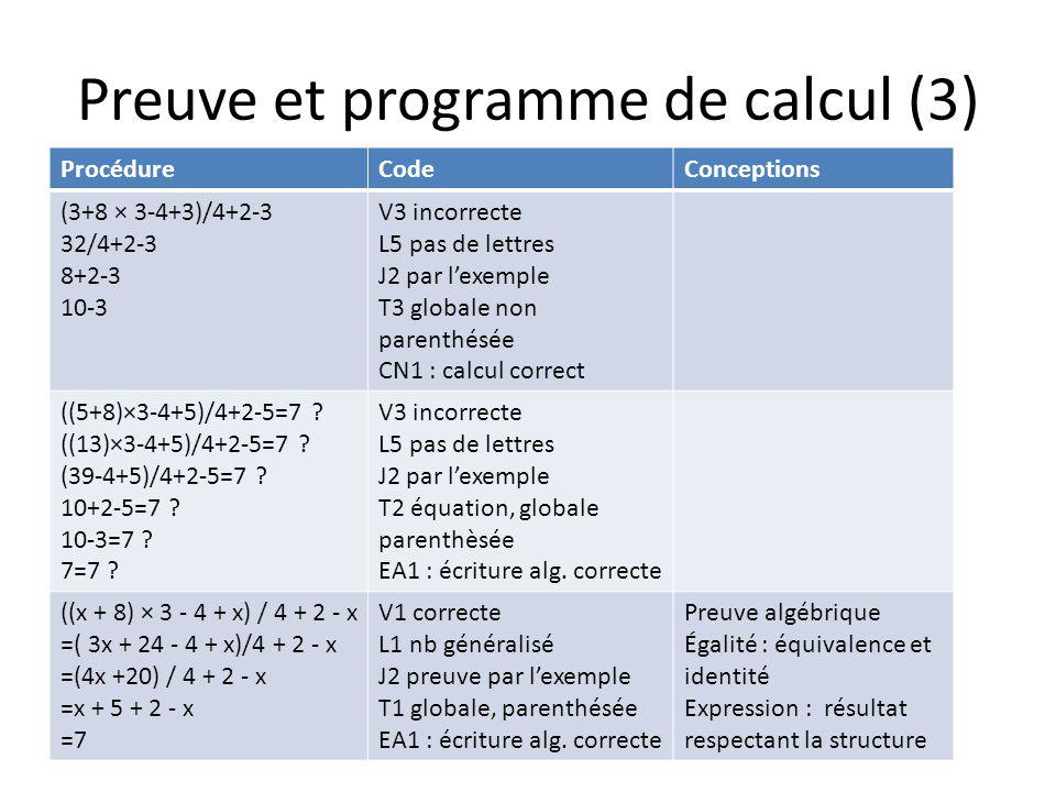 Preuve et programme de calcul (3) ProcédureCodeConceptions (3+8 × 3-4+3)/4+2-3 32/4+2-3 8+2-3 10-3 V3 incorrecte L5 pas de lettres J2 par lexemple T3 globale non parenthésée CN1 : calcul correct ((5+8)×3-4+5)/4+2-5=7 .