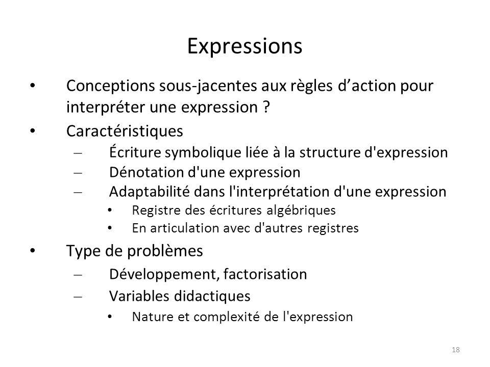 18 Expressions Conceptions sous-jacentes aux règles daction pour interpréter une expression .